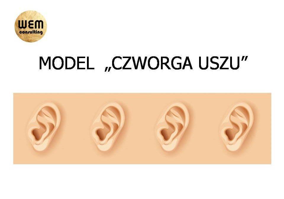 Model von Thuna- czyli jak usprawnić komunikację?